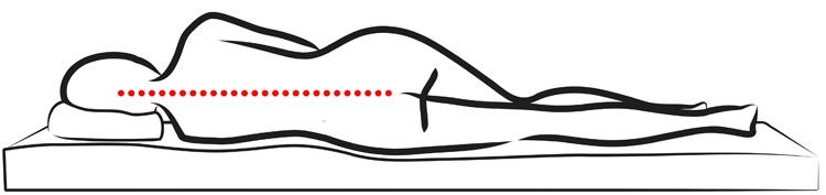 Matratze ideal. Die ideale Wasserbett Abstimmung