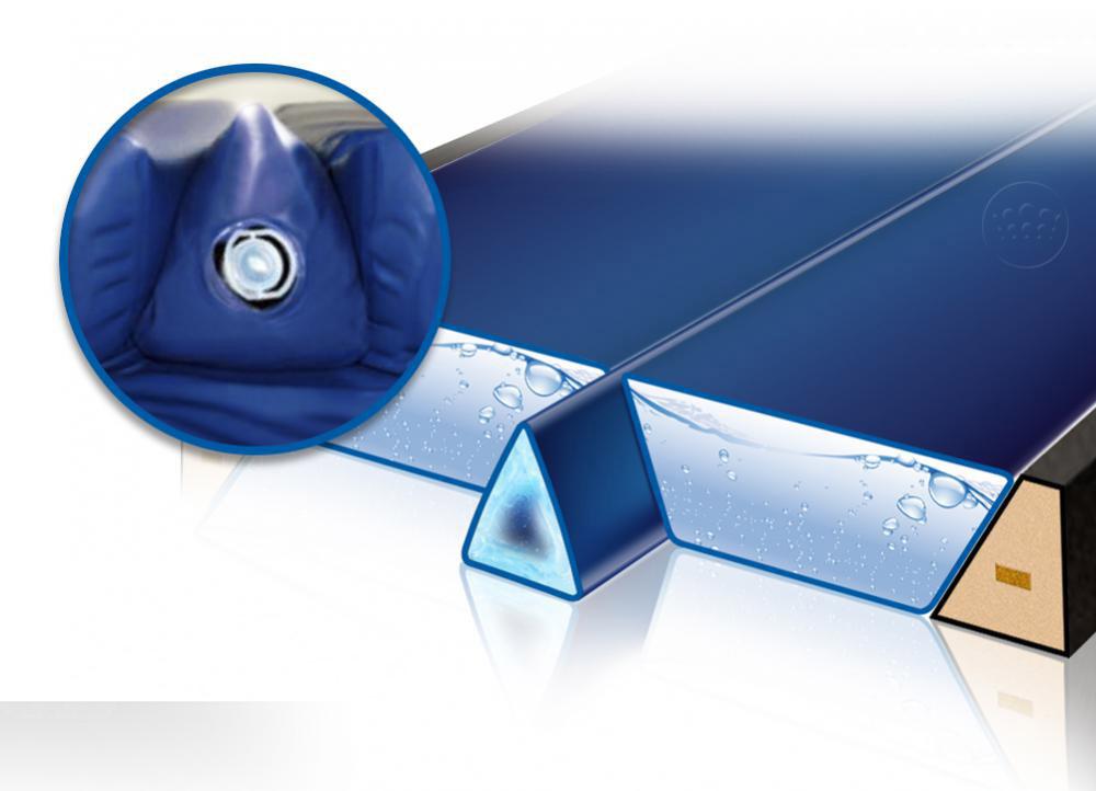 thermo gel wasserbett trennkeil wasserbetten store shop f r wasserbett gelbett. Black Bedroom Furniture Sets. Home Design Ideas