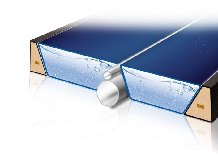 Luftkeil Trennkeil für Wasserbett